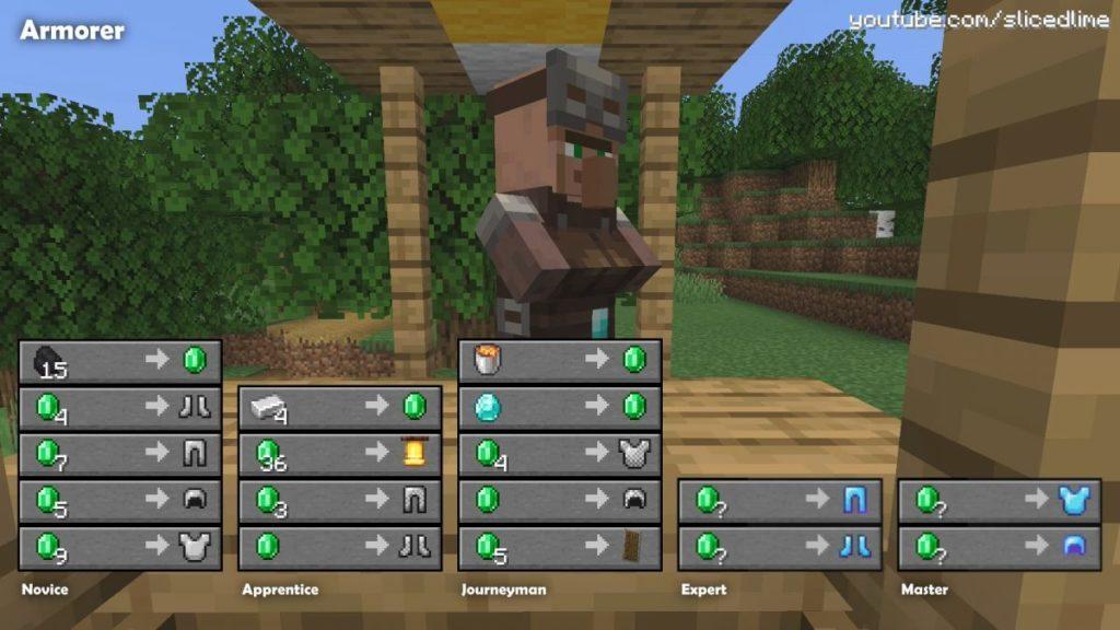 Wie man Handel und Austausch mit den Dorfbewohnern der Waffenschmiede in Minecraft