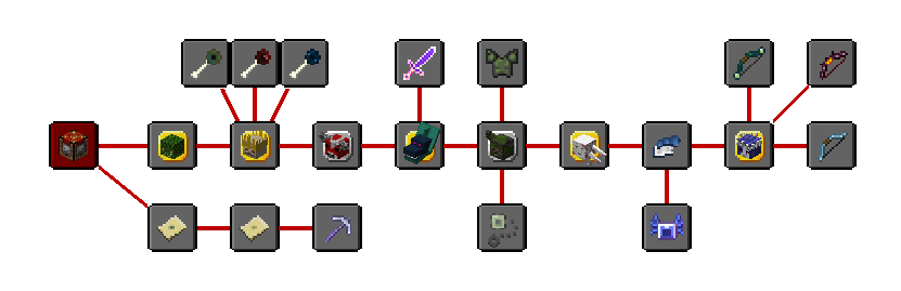 arbre modpack roguelike adventures and dungeons